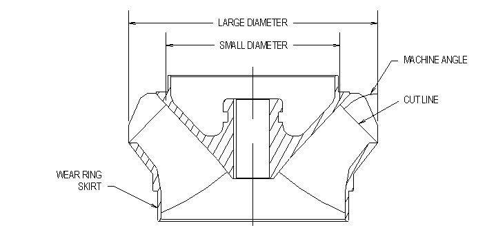 Sd 309 American Turbine Jet Pump Rebuild Kits Do It Yourself